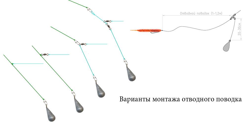 способы монтажа московской оснастки картинки сорт садовой земляники