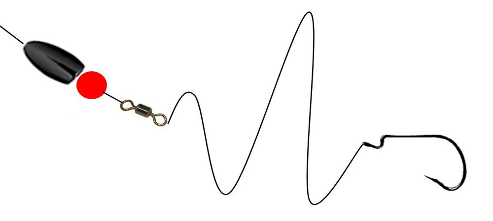 техника проводки каролинской оснастки