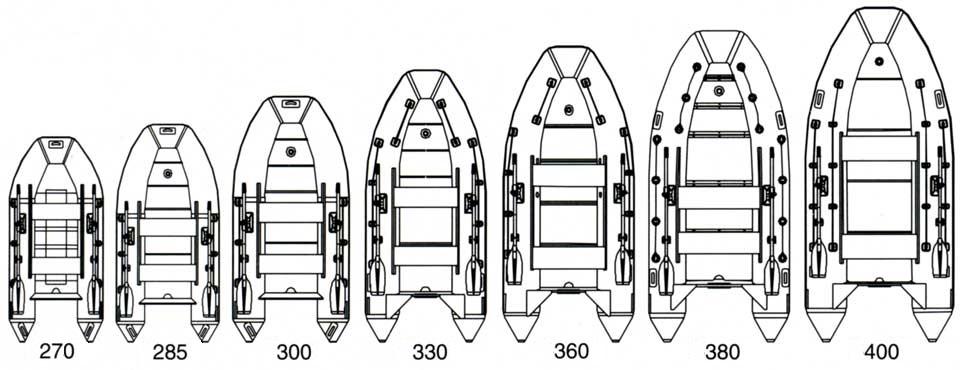 Что такое кокпит лодки ПВХ