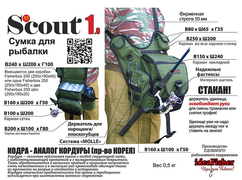 Продам сумку Идеяфишер S55cout новую
